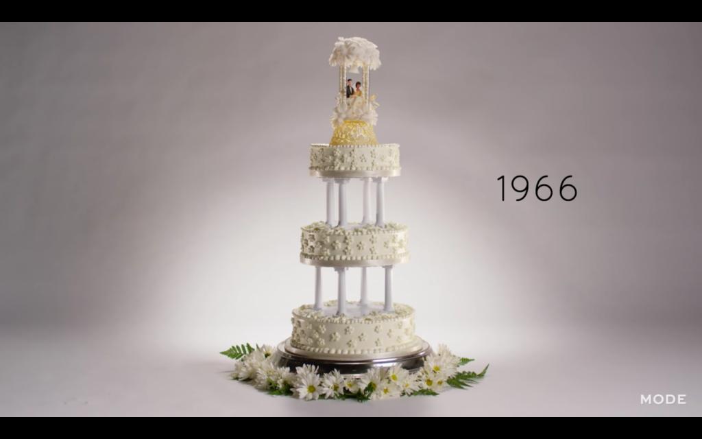 100 years 60s
